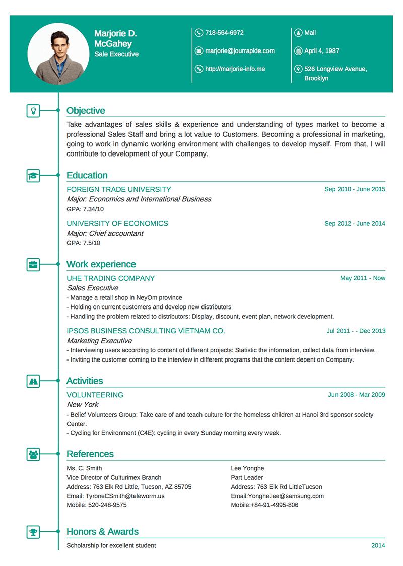 template-cv-Premium